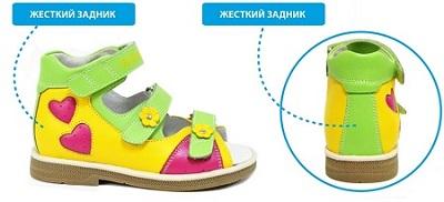 OB konstrukciya 1 Важные особенности обуви Ортобум в помощь малышам и их родителям