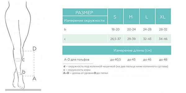 vt 2c113 razmer Компрессионные чулки для ношения с поясом 3кк Venoteks арт.304