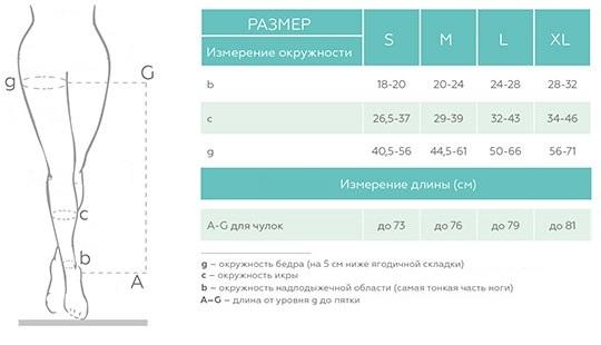 vt 3c214 razmer Чулки (унисекс) с закрытым мысом 3кк Venoteks Classic 3С214