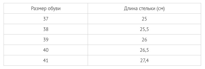 5012 tablica Полуботинки ортопедические арт. 5012